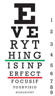 Visibly Better Eyechart
